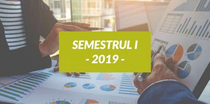 Investițiile în Departamentele Specializate au adus Creșteri Majore în S1 2019