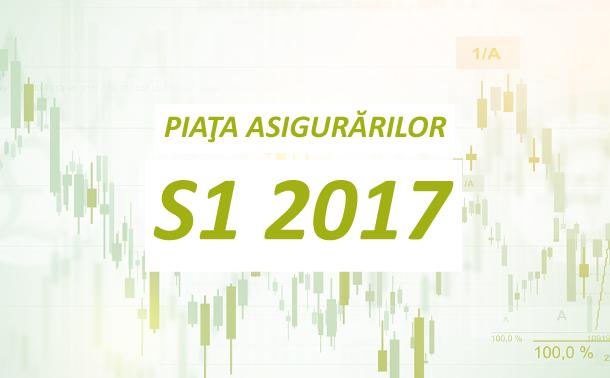 Piața asigurărilor și poziția companiei Transilvania Broker în S1 2017