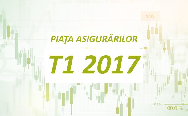 Piața asigurărilor în T1 2017